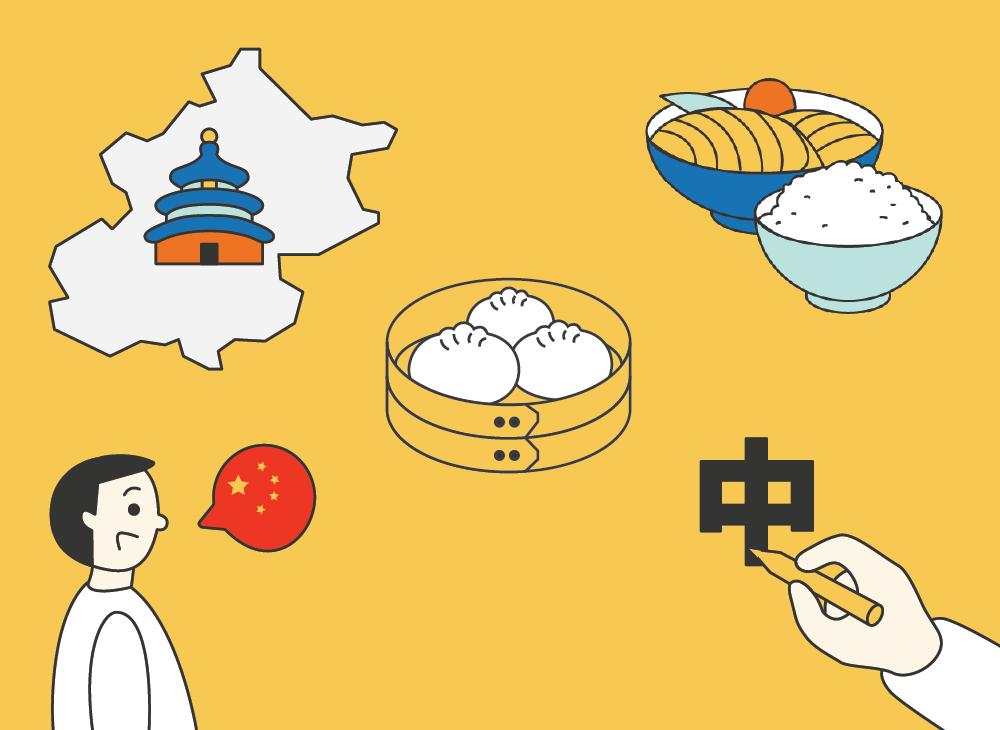 Chinese Language & Culture Quiz | That's Mandarin